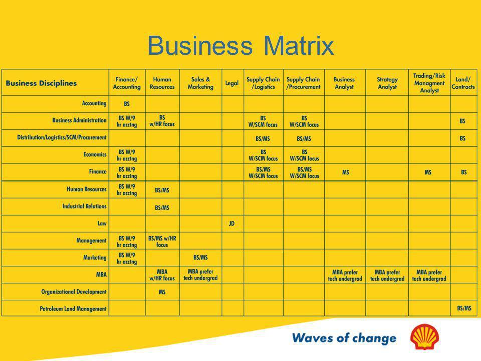 Business Matrix
