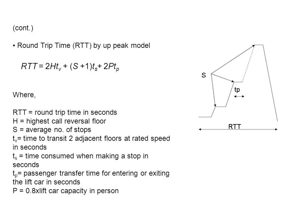 (cont.) • Round Trip Time (RTT) by up peak model. RTT = 2Htv + (S +1)ts+ 2Ptp. Where, RTT = round trip time in seconds.