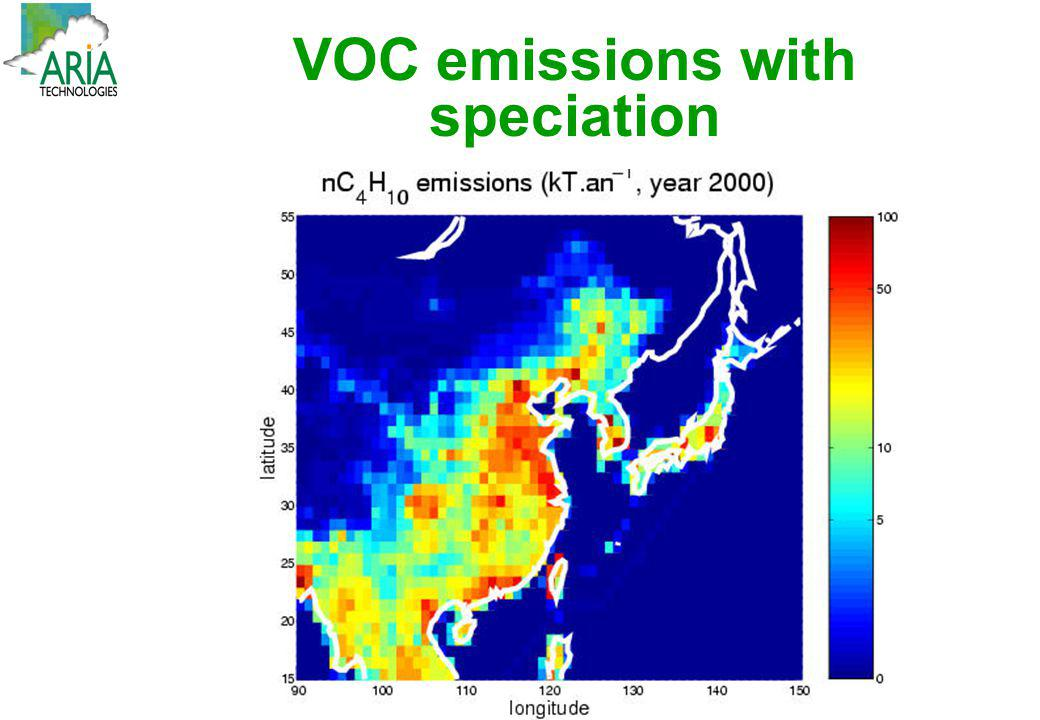 VOC emissions with speciation