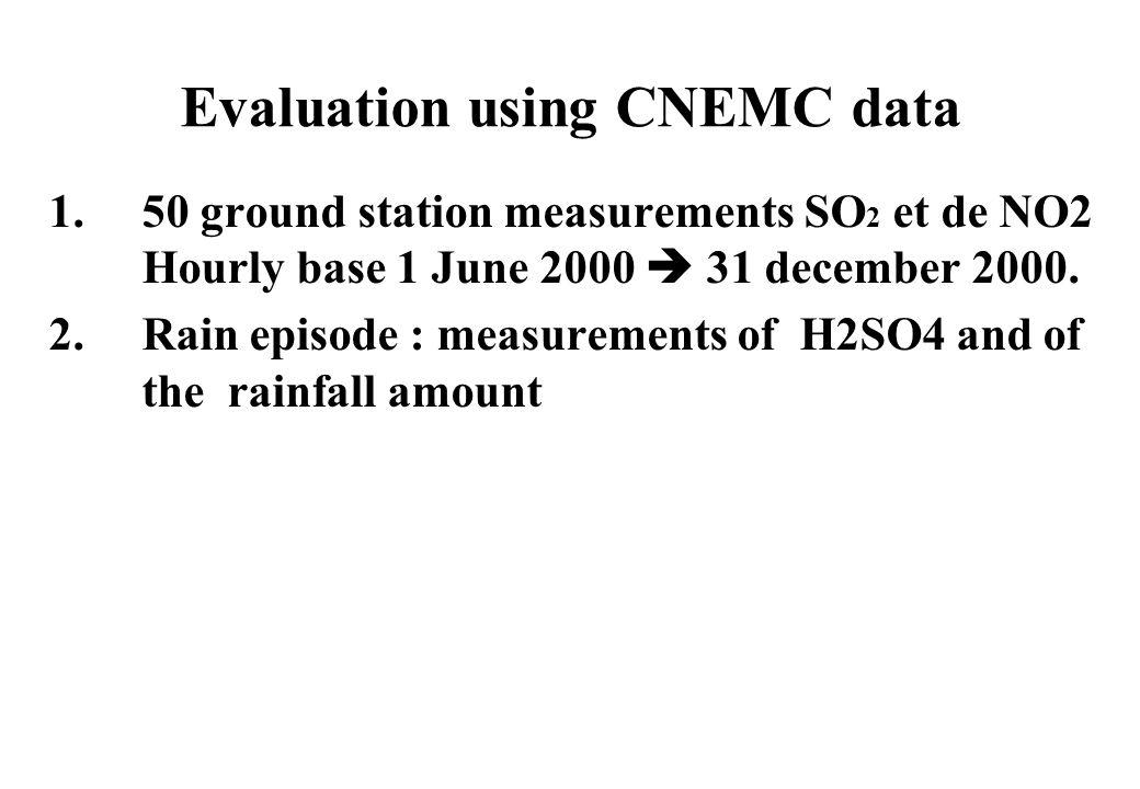 Evaluation using CNEMC data