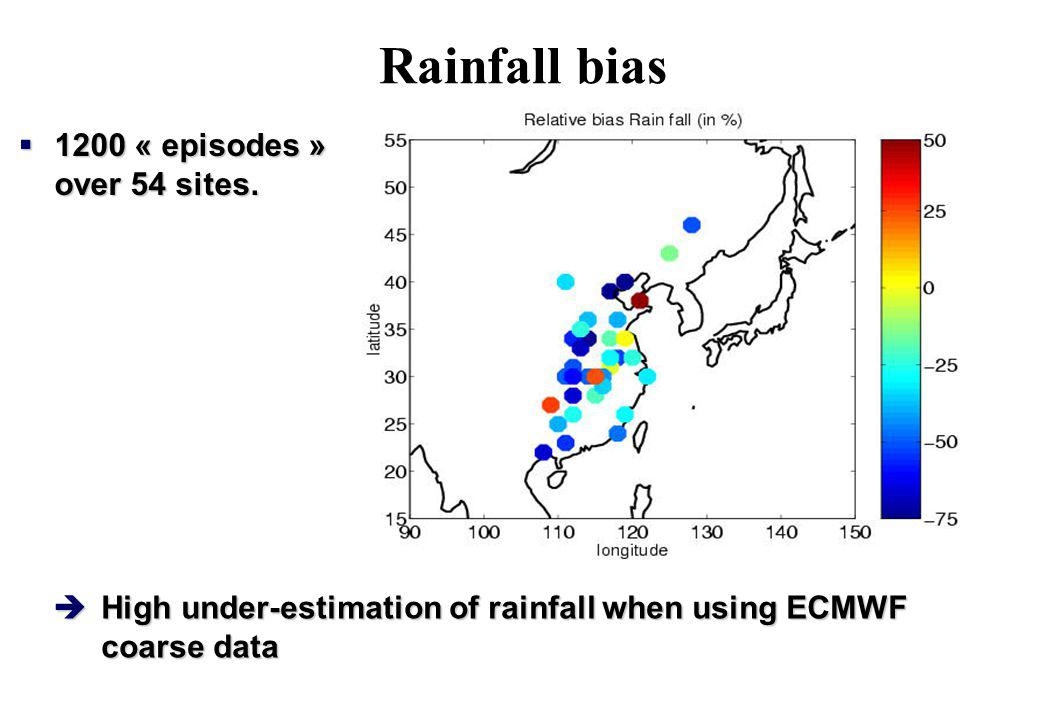 Rainfall bias 1200 « episodes » over 54 sites.