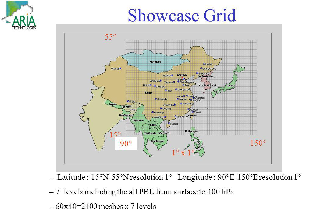 Showcase Grid 55° 15° 90° 150° 1° x 1° Latitude : 15°N-55°N resolution 1° Longitude : 90°E-150°E resolution 1°