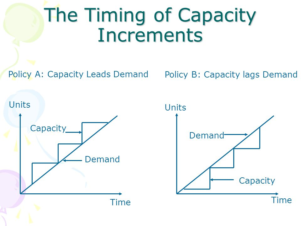 The Timing of Capacity Increments