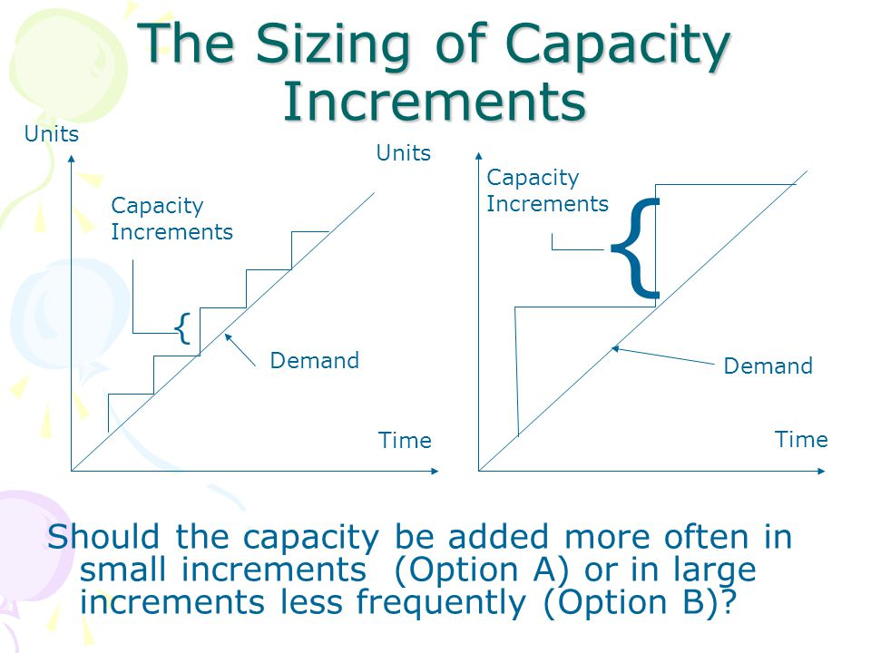The Sizing of Capacity Increments