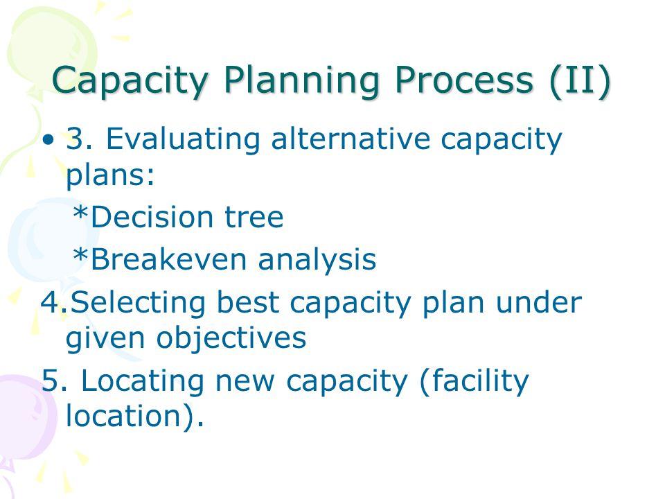 Capacity Planning Process (II)