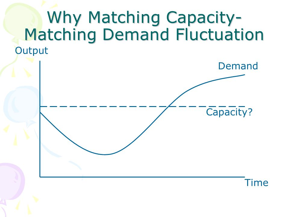 Why Matching Capacity- Matching Demand Fluctuation