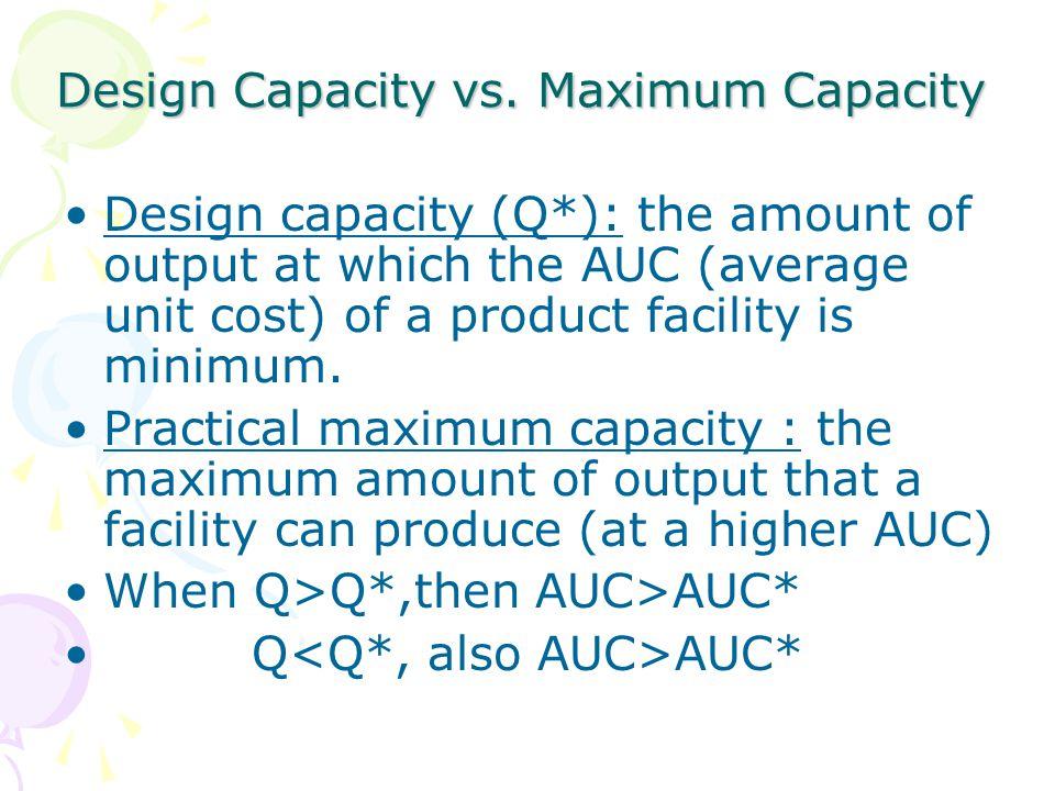 Design Capacity vs. Maximum Capacity