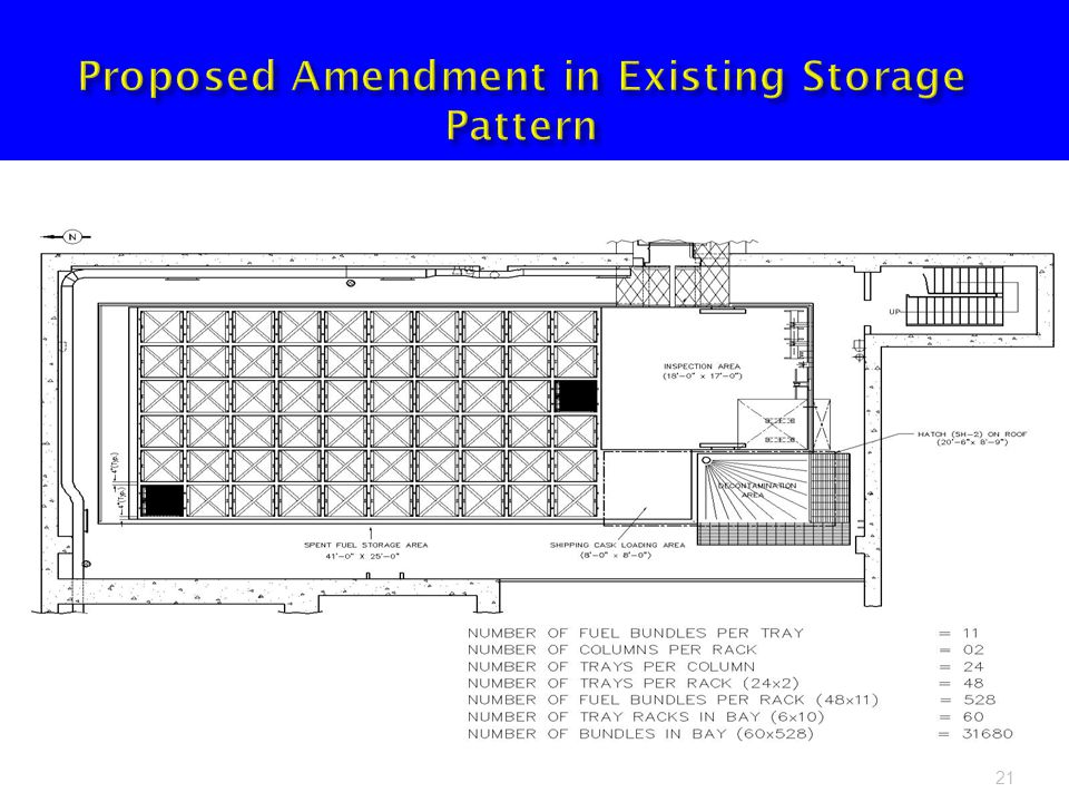 Proposed Amendment in Existing Storage Pattern