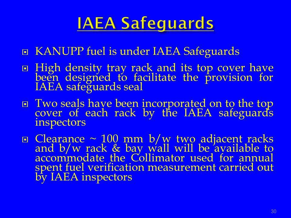 IAEA Safeguards KANUPP fuel is under IAEA Safeguards