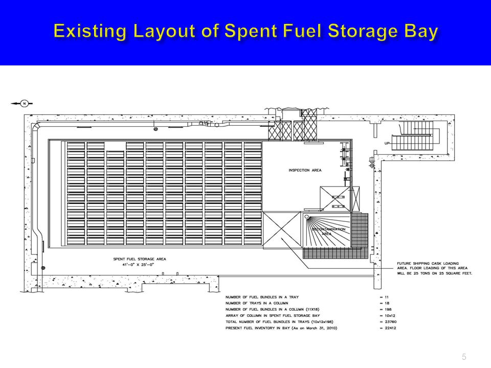 Existing Layout of Spent Fuel Storage Bay