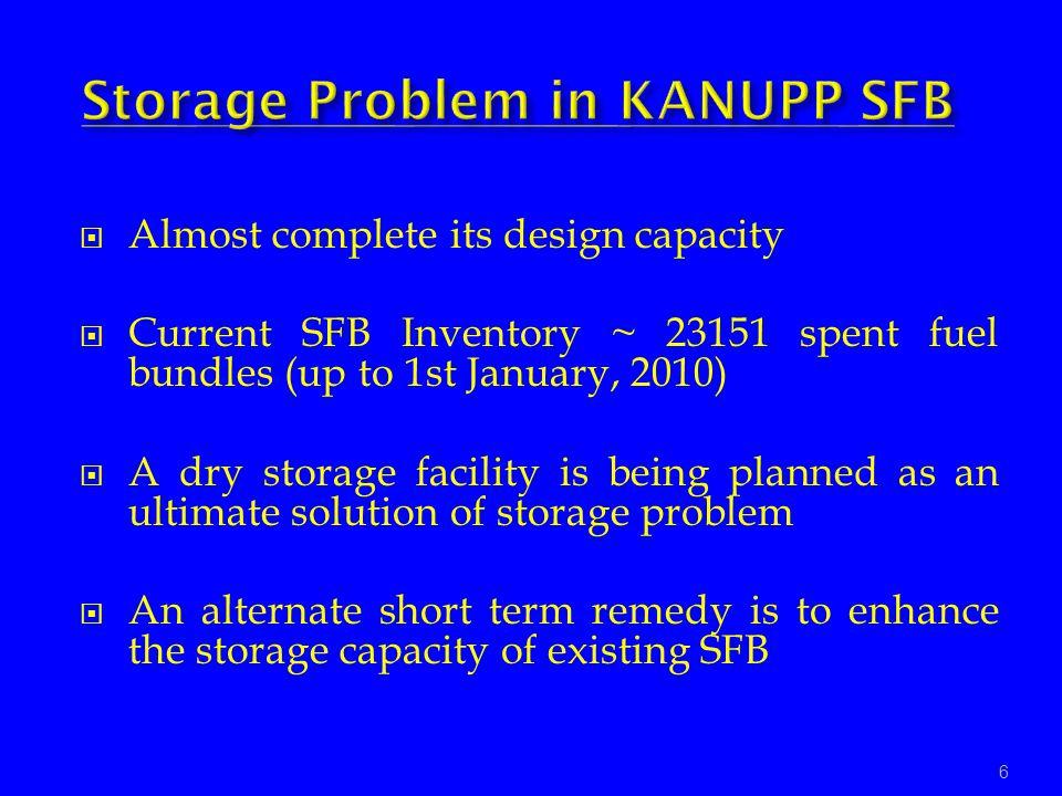Storage Problem in KANUPP SFB