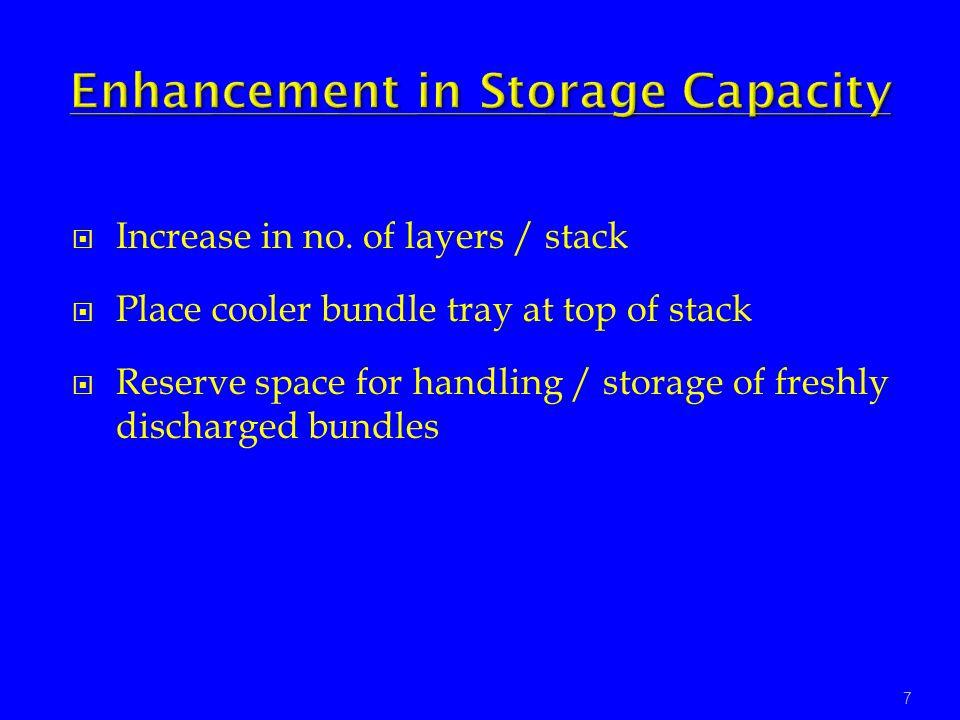 Enhancement in Storage Capacity
