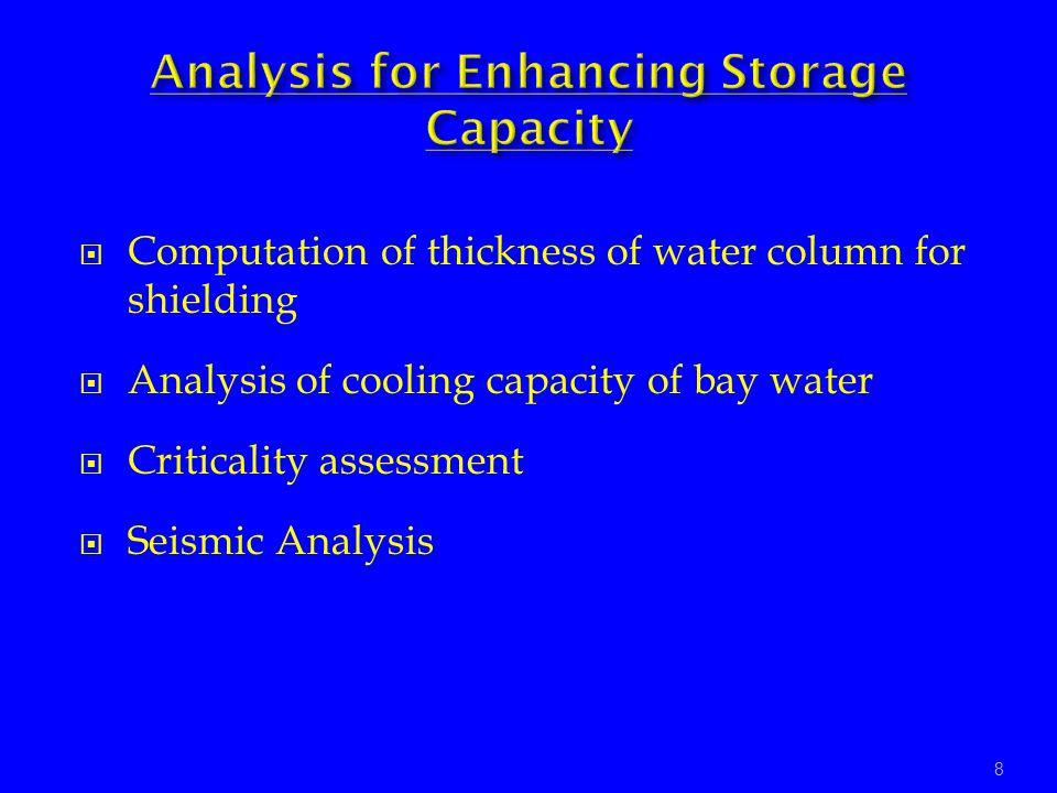 Analysis for Enhancing Storage Capacity