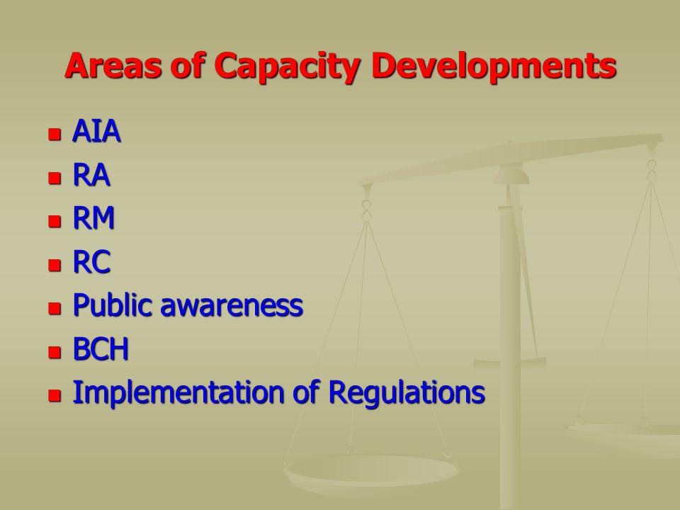 Areas of Capacity Developments