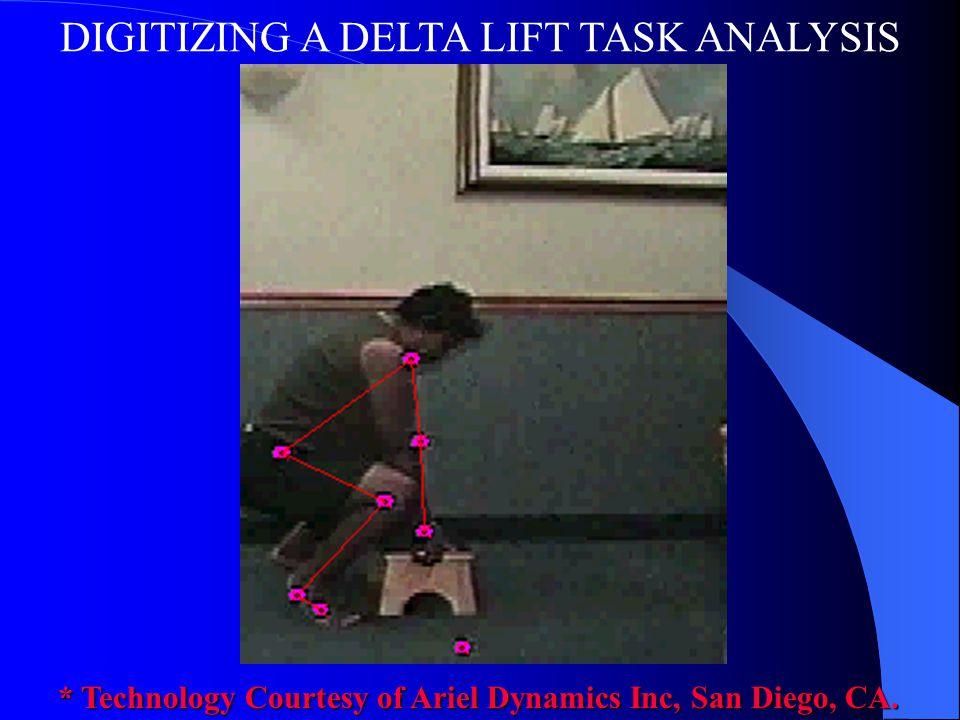 DIGITIZING A DELTA LIFT TASK ANALYSIS