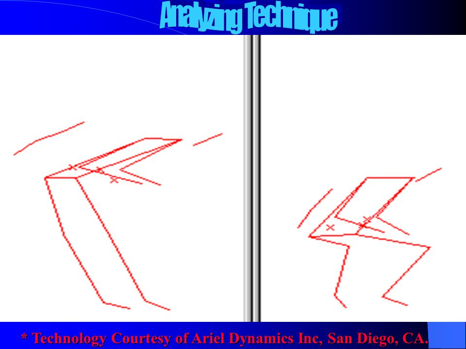 Analyzing Technique * Technology Courtesy of Ariel Dynamics Inc, San Diego, CA.