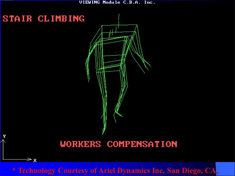 * Technology Courtesy of Ariel Dynamics Inc, San Diego, CA.