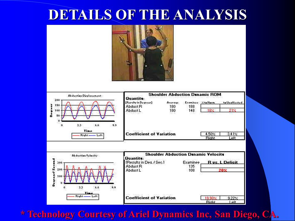 DETAILS OF THE ANALYSIS