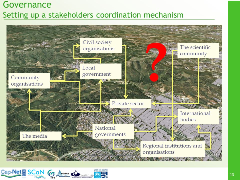 Governance Setting up a stakeholders coordination mechanism