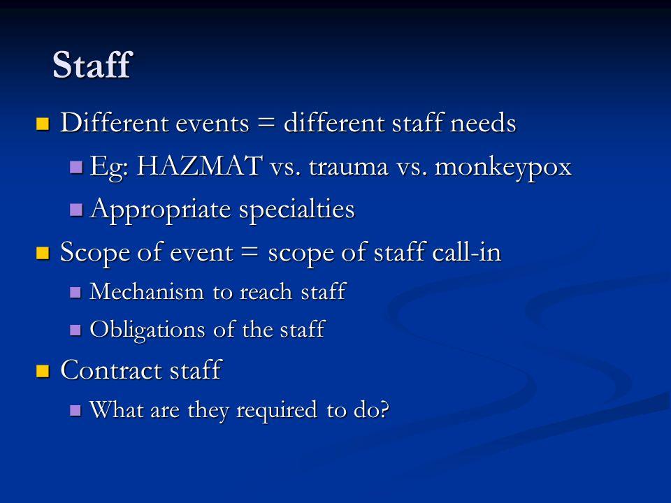 Staff Different events = different staff needs