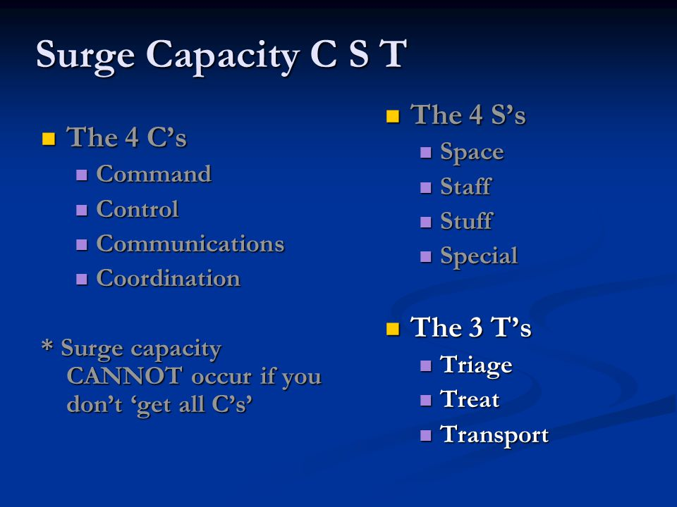 Surge Capacity C S T The 4 S's The 4 C's The 3 T's Space Staff Command