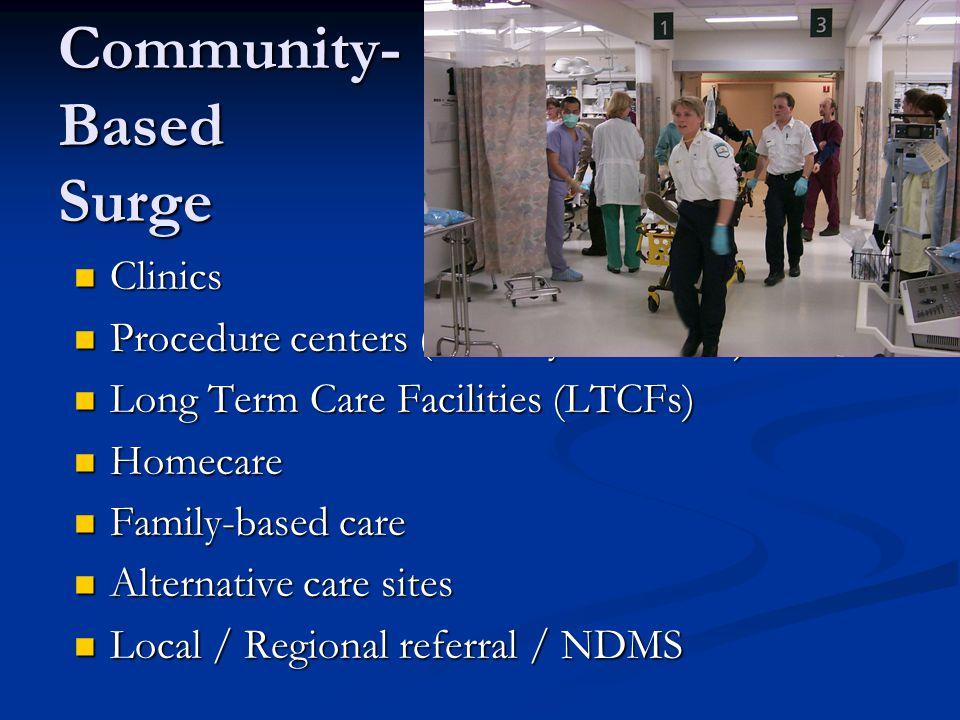 Community- Based Surge