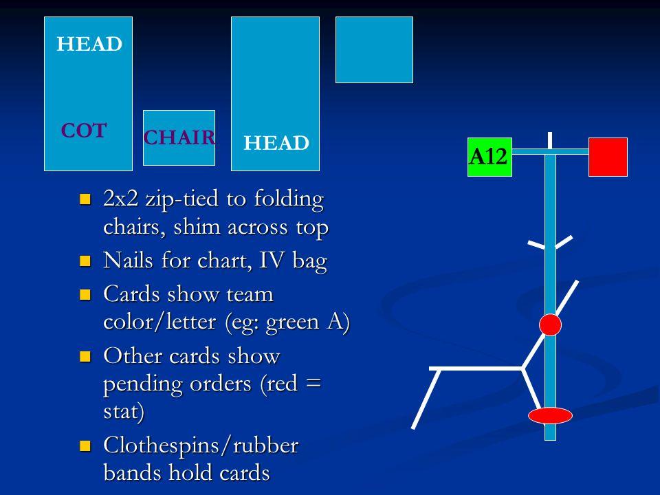 2x2 zip-tied to folding chairs, shim across top