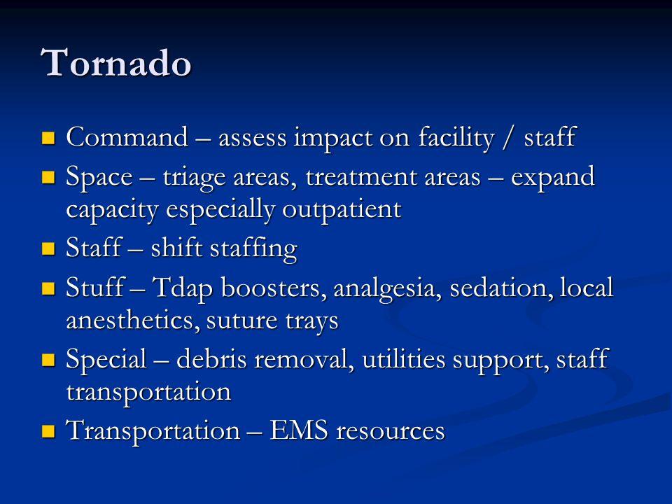 Tornado Command – assess impact on facility / staff