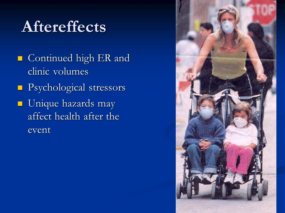 Aftereffects Continued high ER and clinic volumes