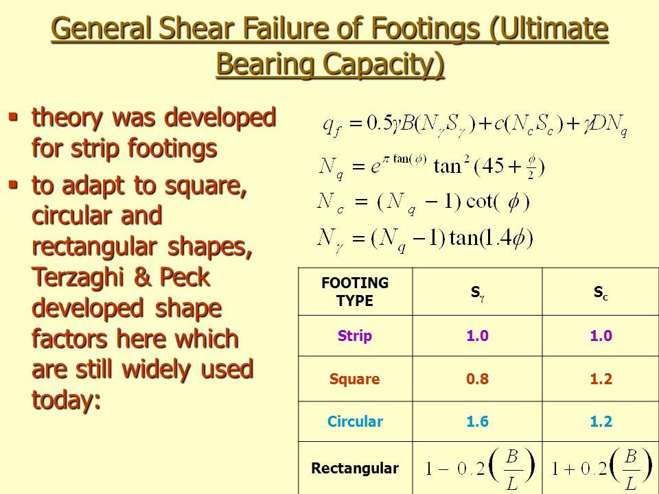 General Shear Failure of Footings (Ultimate Bearing Capacity)