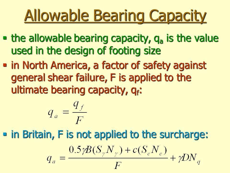 Allowable Bearing Capacity