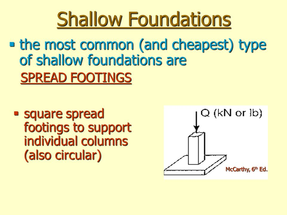 Shallow Foundations the most common (and cheapest) type of shallow foundations are. SPREAD FOOTINGS.