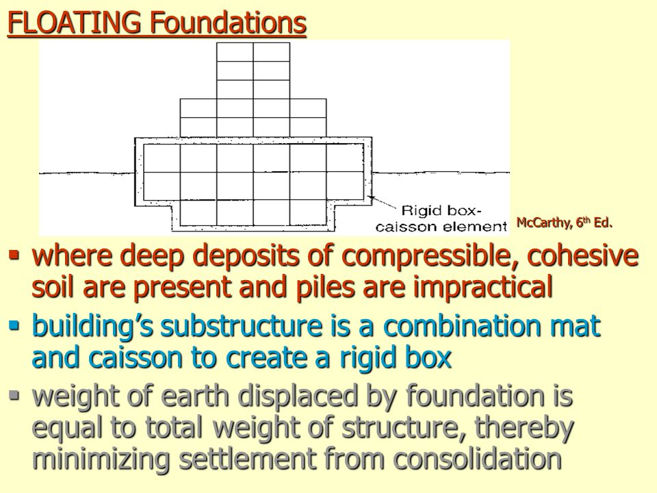 FLOATING Foundations McCarthy, 6th Ed. where deep deposits of compressible, cohesive soil are present and piles are impractical.