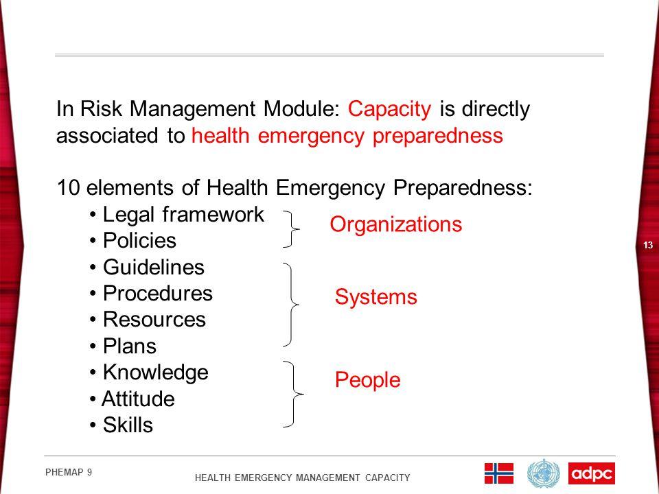 10 elements of Health Emergency Preparedness: Legal framework Policies