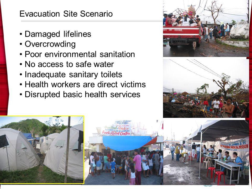 Evacuation Site Scenario Damaged lifelines Overcrowding