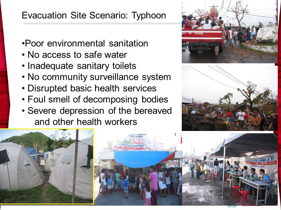 Evacuation Site Scenario: Typhoon