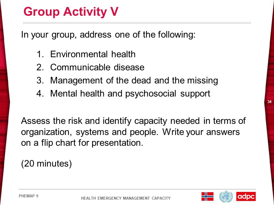 Group Activity V In your group, address one of the following:
