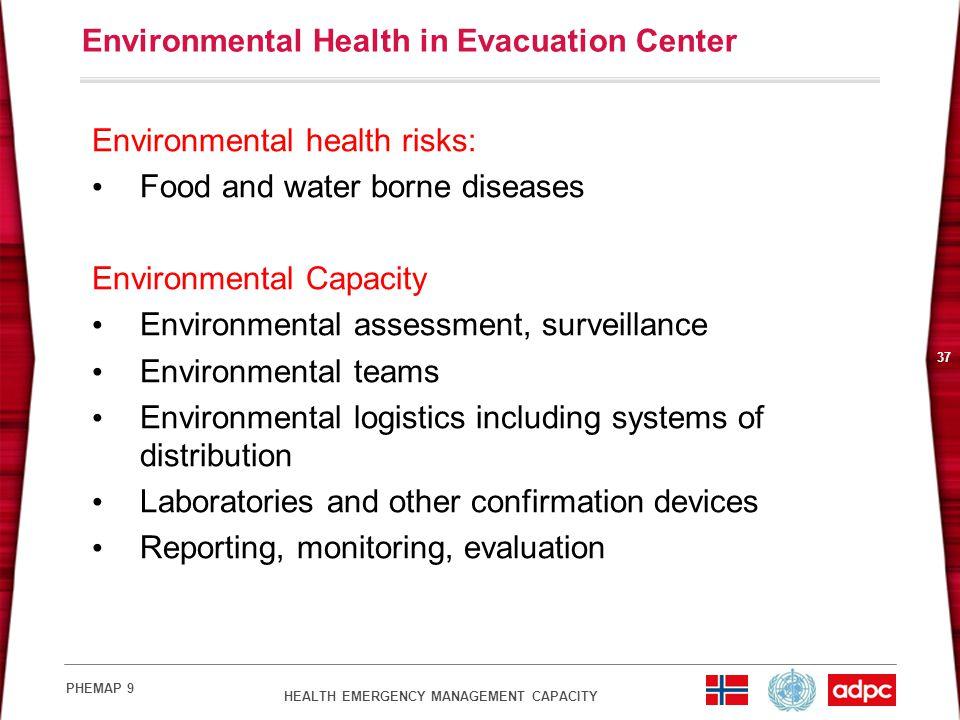 Environmental Health in Evacuation Center