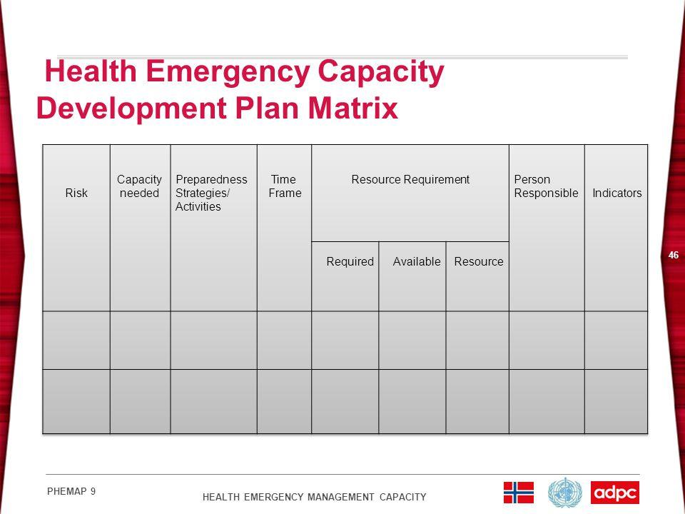 Health Emergency Capacity Development Plan Matrix