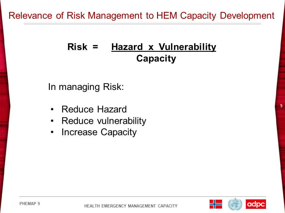Risk = Hazard x Vulnerability