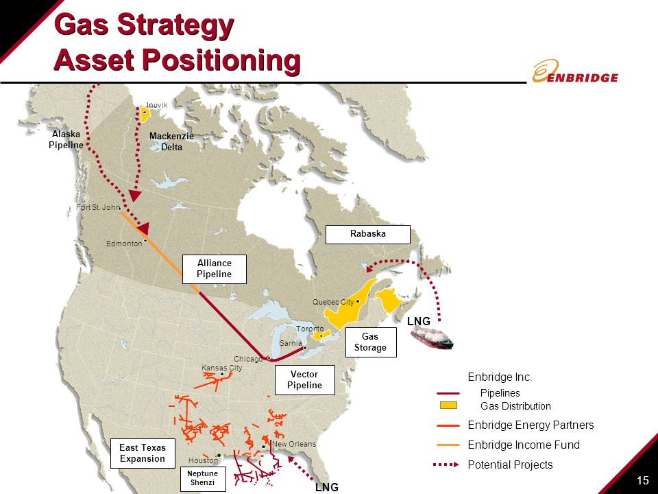 Gas Strategy Asset Positioning