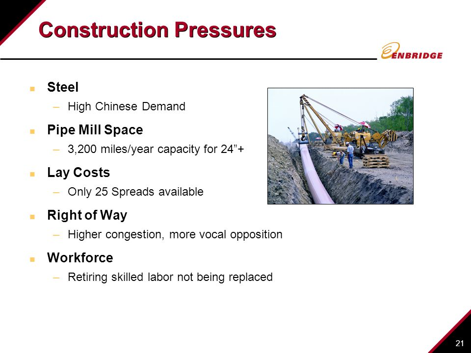 Construction Pressures