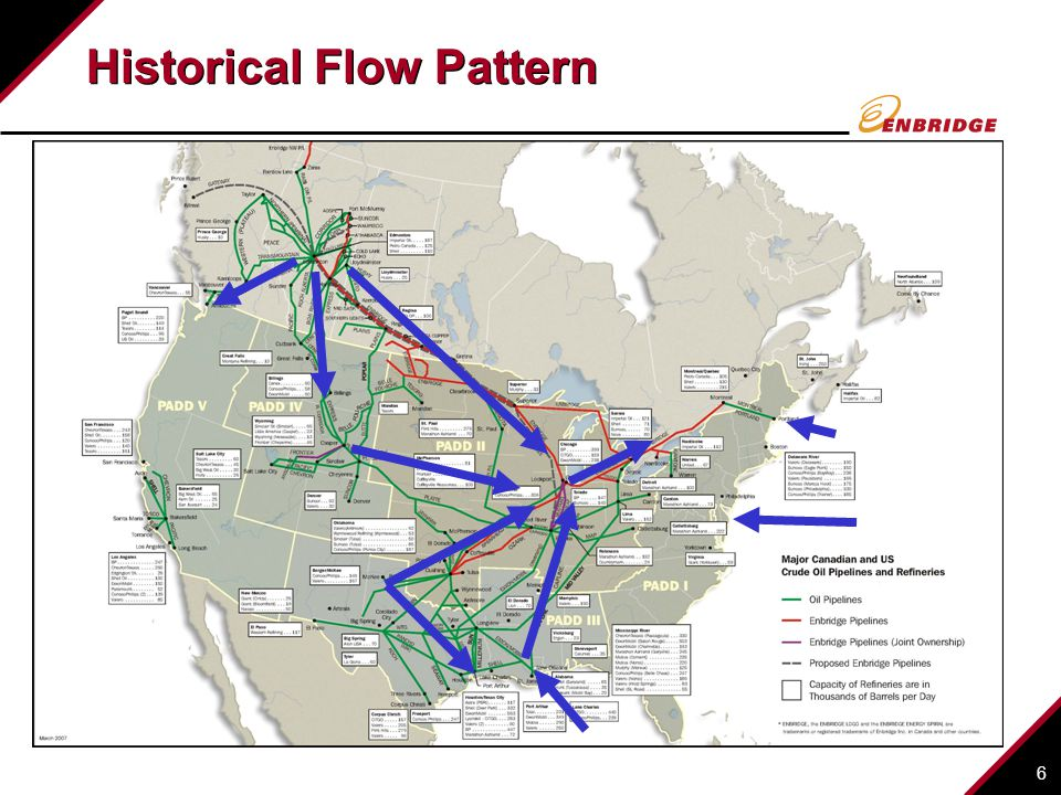 Historical Flow Pattern
