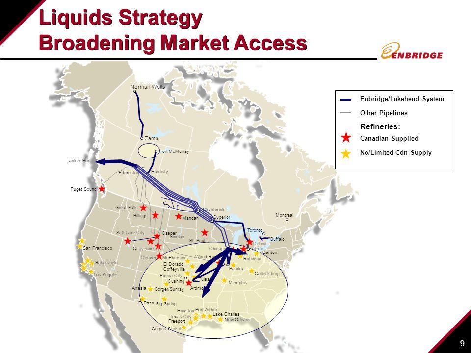 Liquids Strategy Broadening Market Access