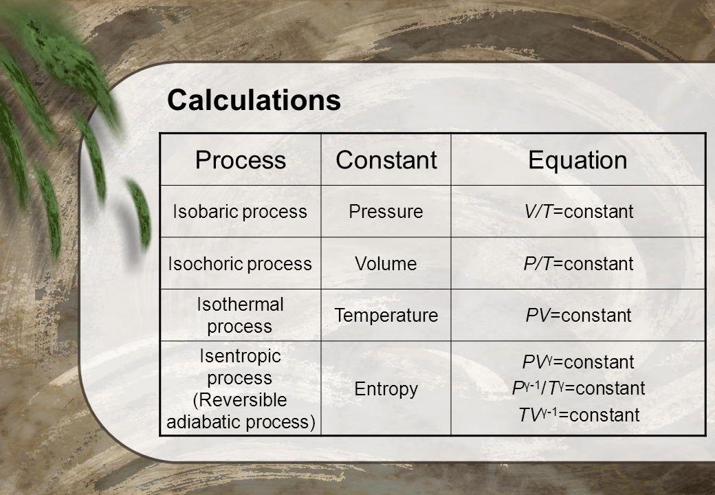 Isentropic process (Reversible adiabatic process)