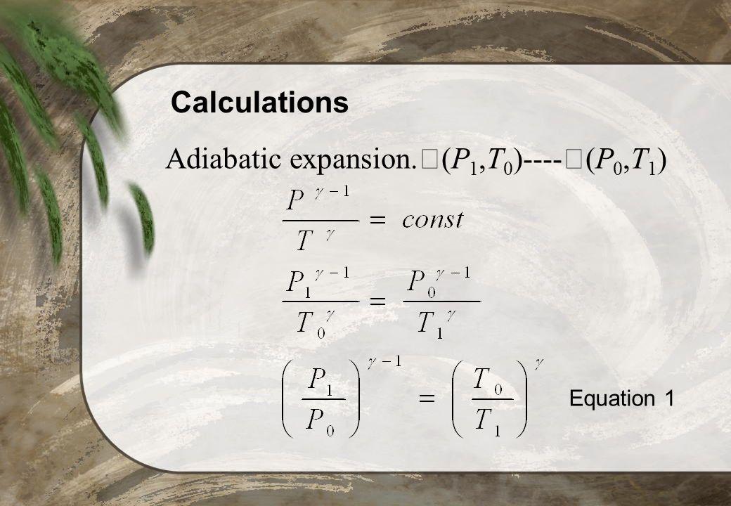 Adiabatic expansion.Ⅰ(P1,T0)----Ⅱ(P0,T1)