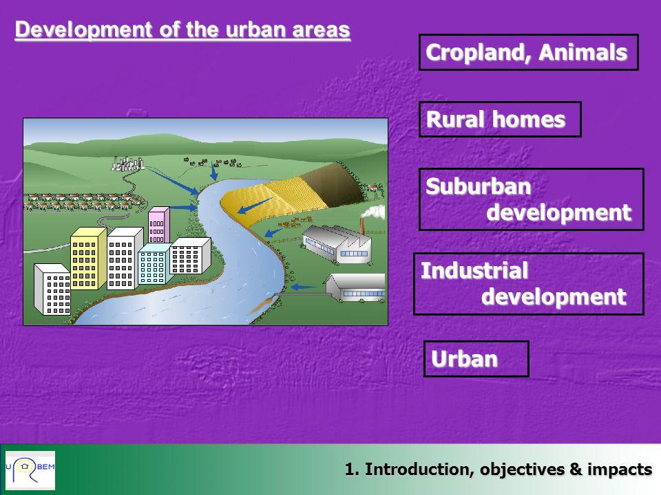 Development of the urban areas Cropland, Animals