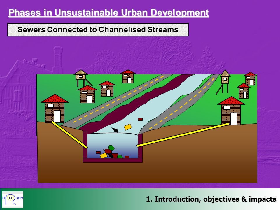 Sewers Connected to Channelised Streams