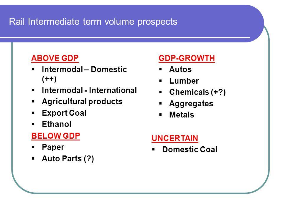 Rail Intermediate term volume prospects
