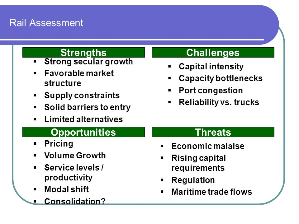 Strengths Challenges Opportunities Threats